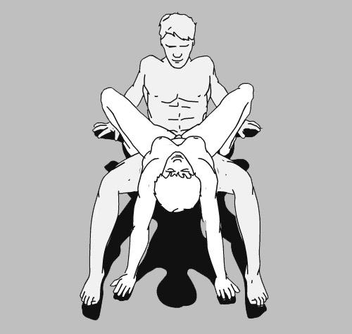 Como fazem a plasticidade de um pênis